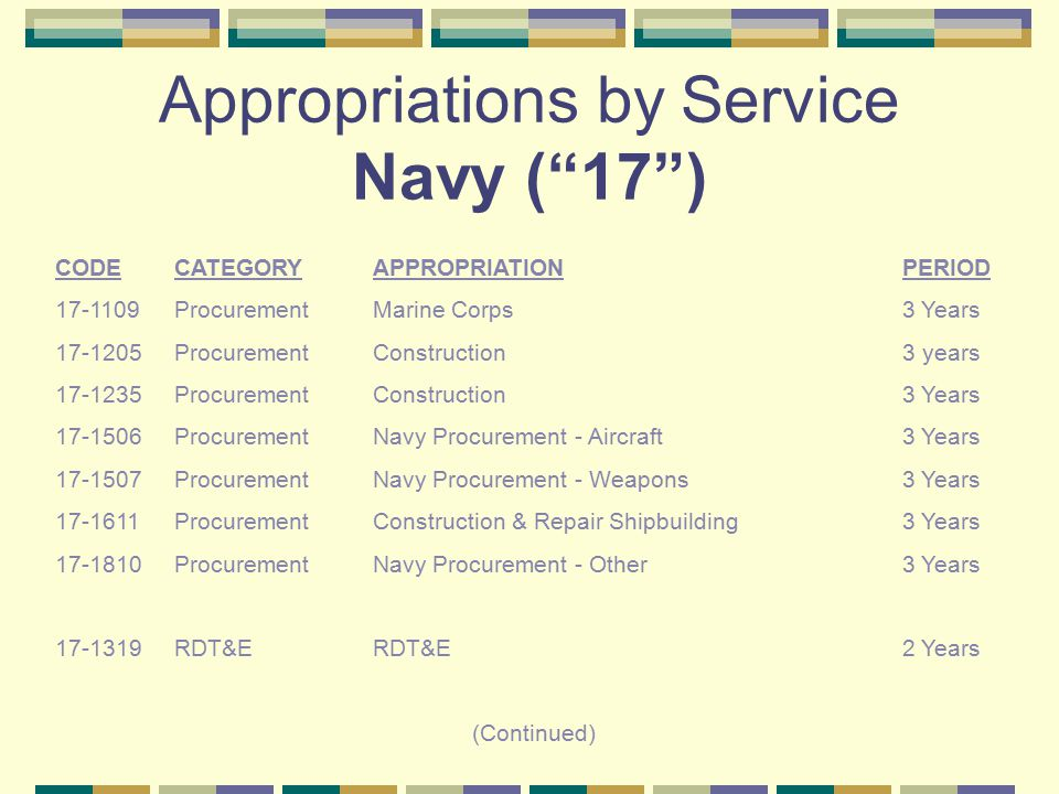 Appropriations by Service Navy ( 17 )