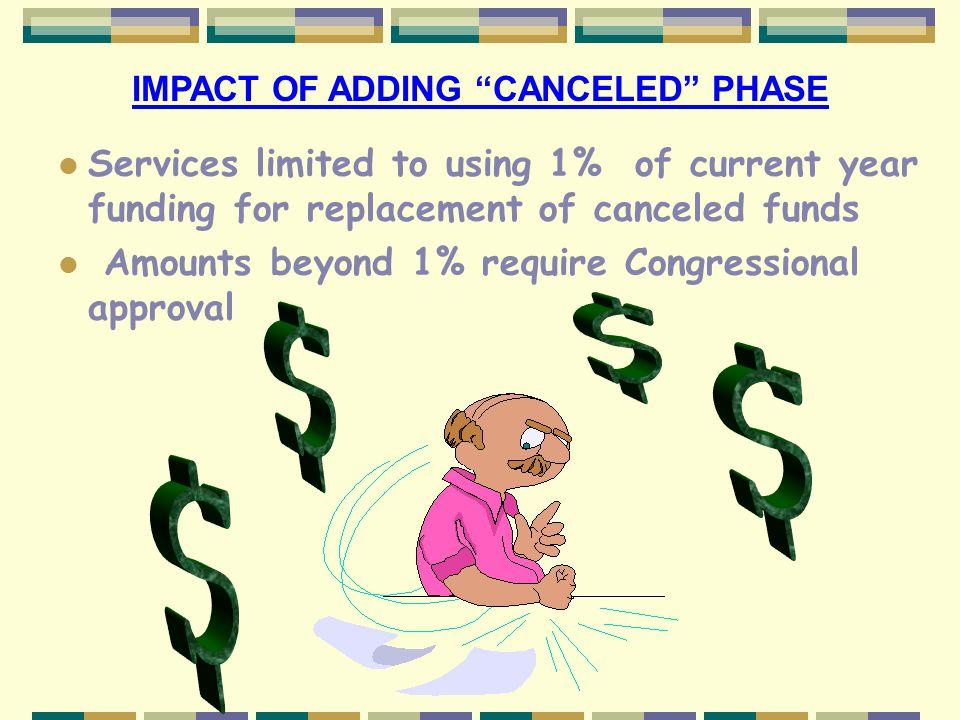 IMPACT OF ADDING CANCELED PHASE