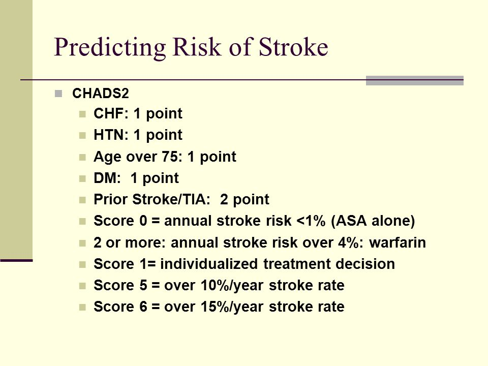 Predicting Risk of Stroke