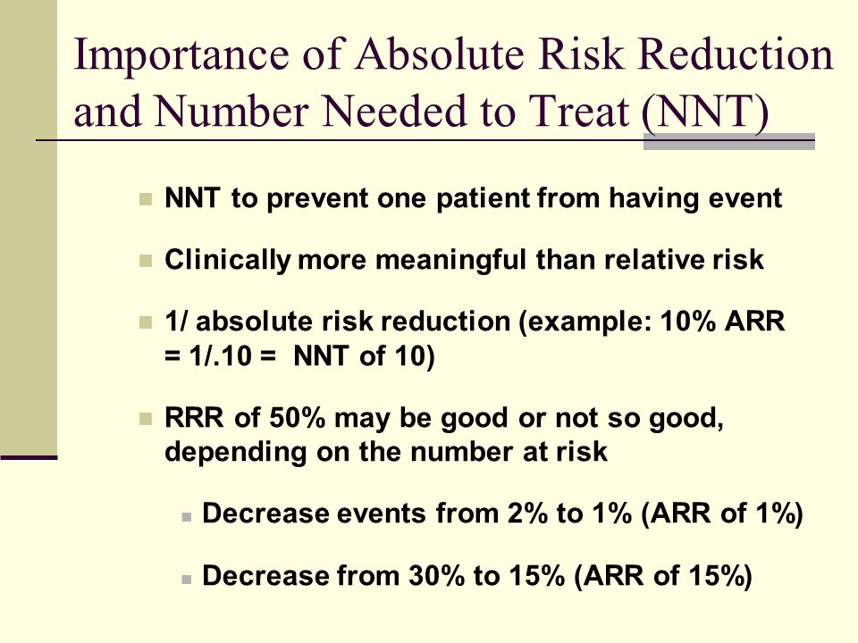 Importance of Absolute Risk Reduction and Number Needed to Treat (NNT)