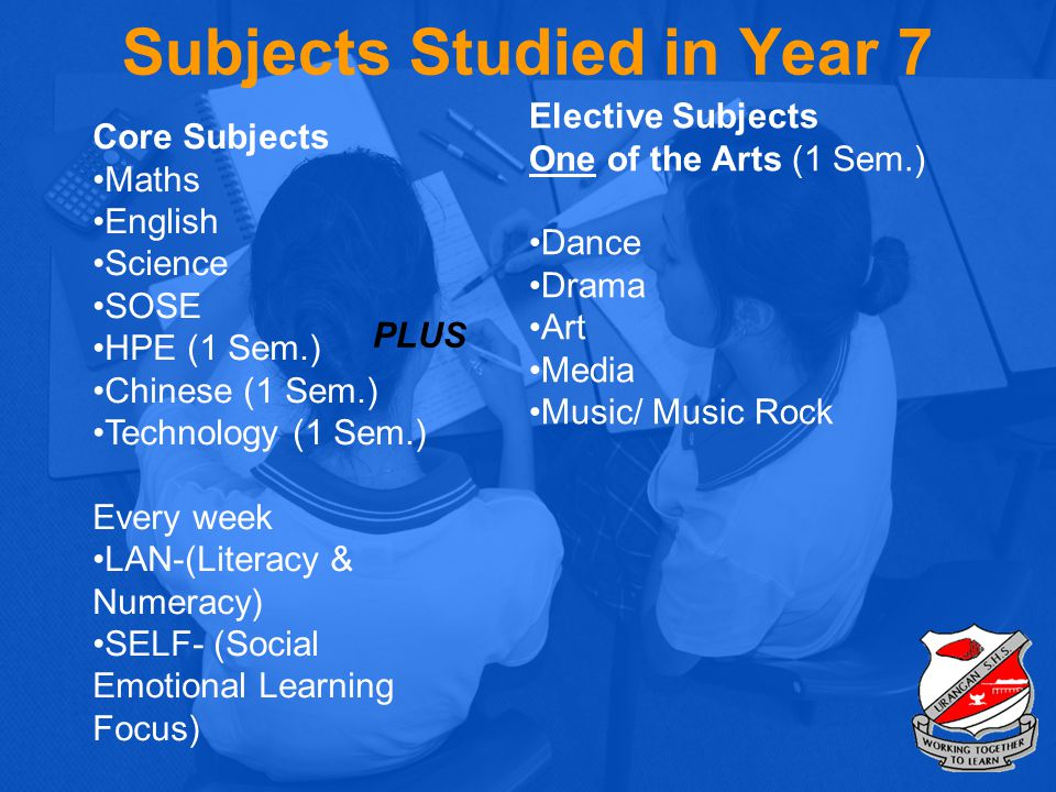 Subjects Studied in Year 7