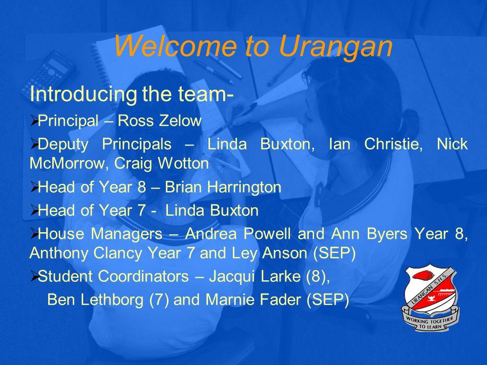 Welcome to Urangan Introducing the team- Principal – Ross Zelow