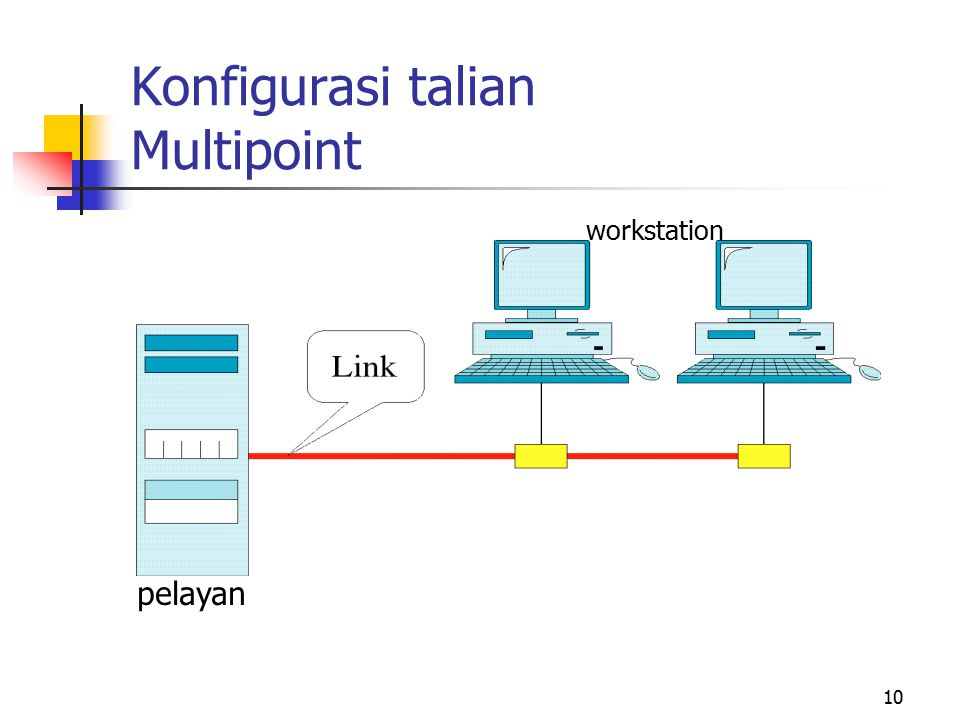 Konfigurasi talian Multipoint