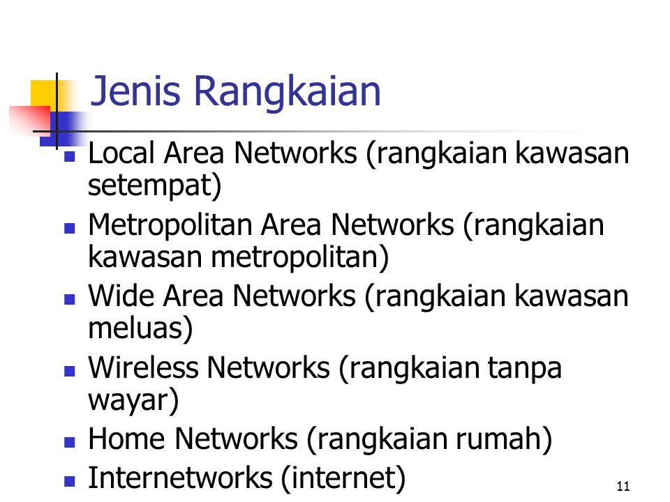 Jenis Rangkaian Local Area Networks (rangkaian kawasan setempat)