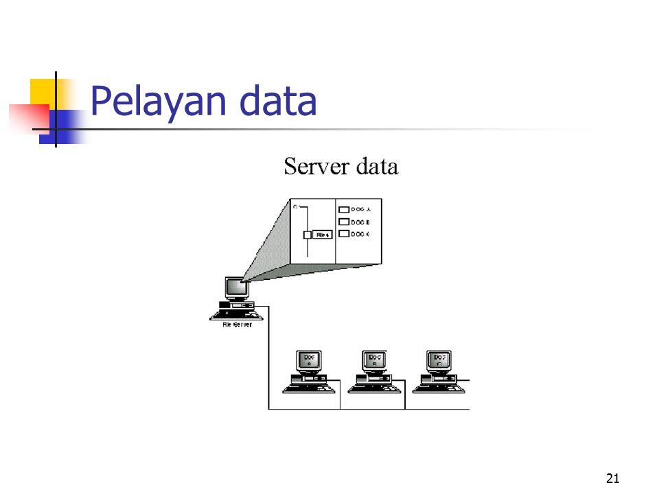 Pelayan data