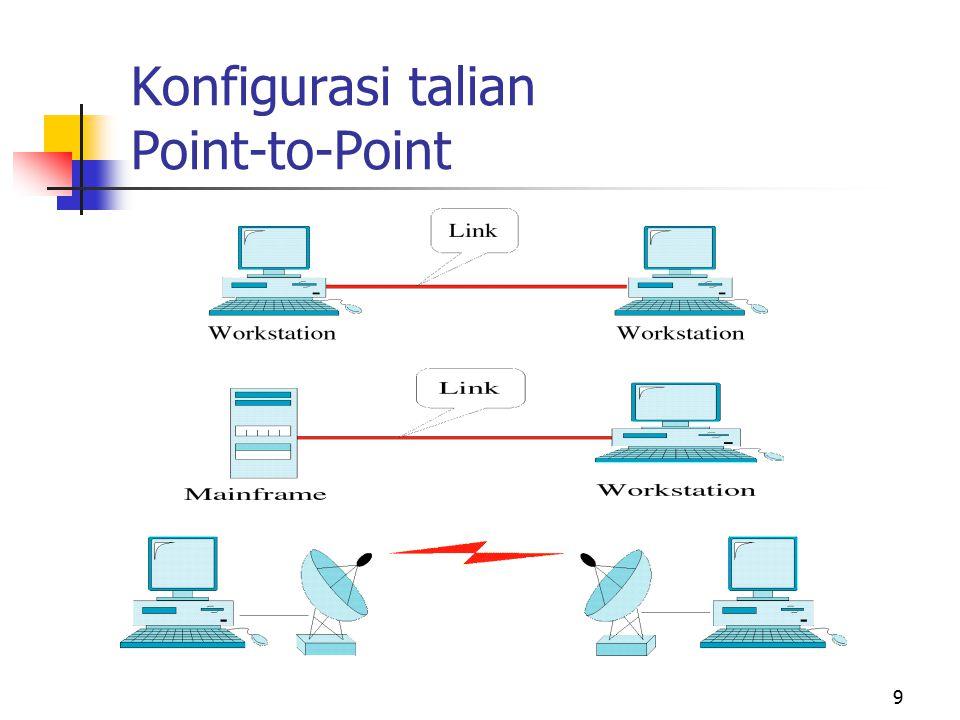 Konfigurasi talian Point-to-Point
