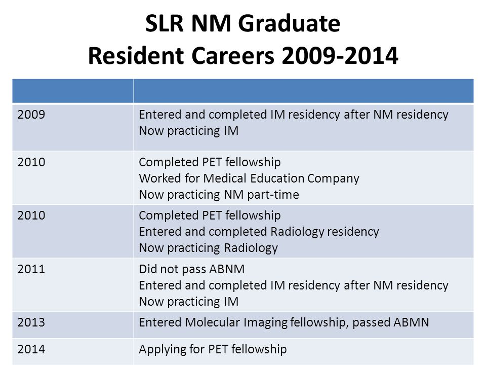 SLR NM Graduate Resident Careers 2009-2014