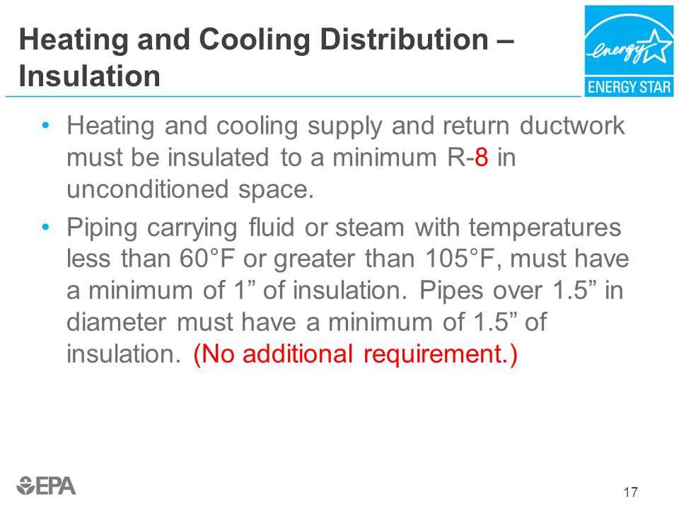 Heating and Cooling Distribution – Insulation