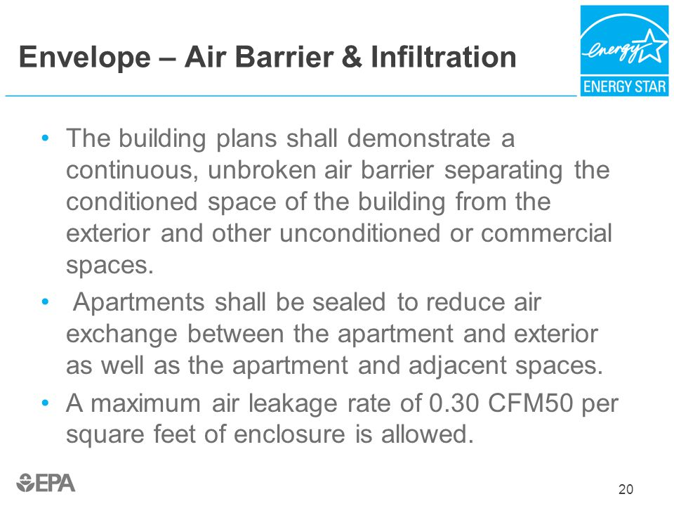 Envelope – Air Barrier & Infiltration