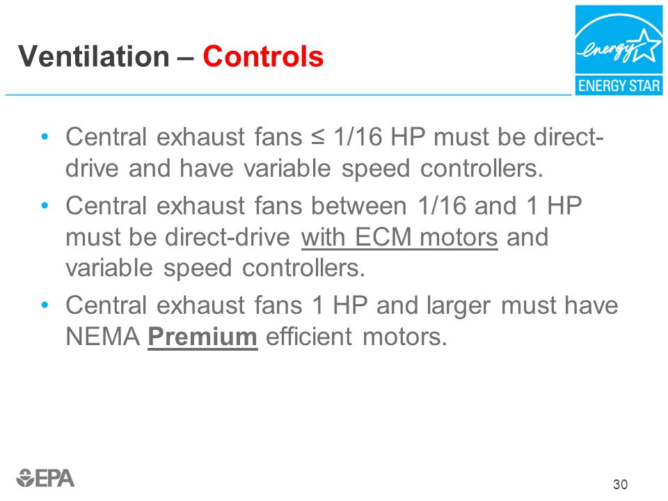Ventilation – Controls