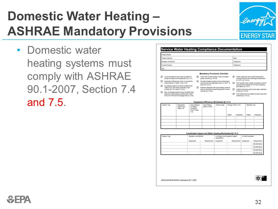 Domestic Water Heating – ASHRAE Mandatory Provisions