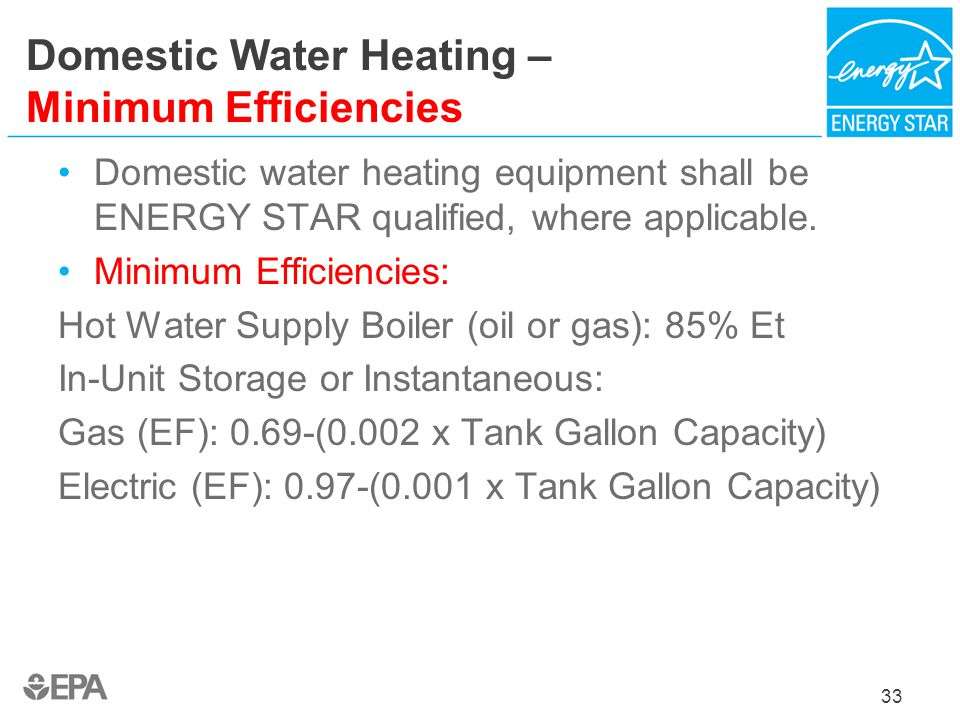 Domestic Water Heating – Minimum Efficiencies