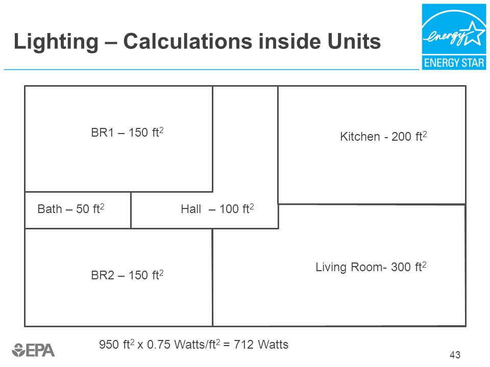 Lighting – Calculations inside Units