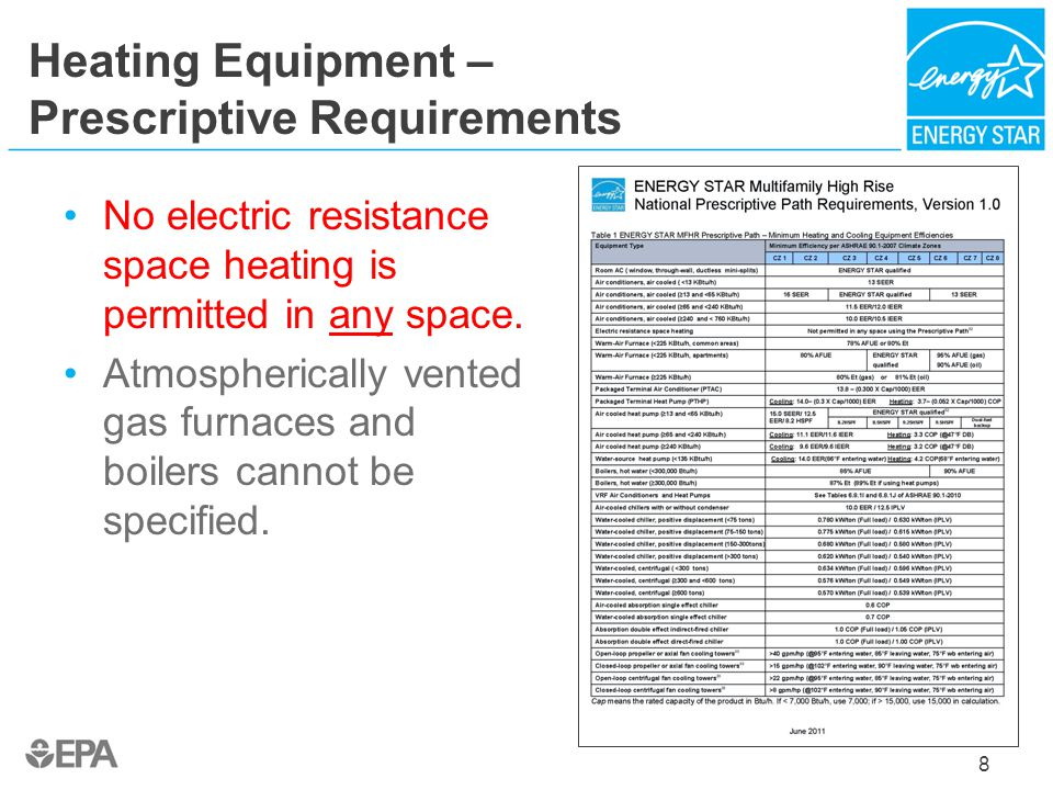Heating Equipment – Prescriptive Requirements