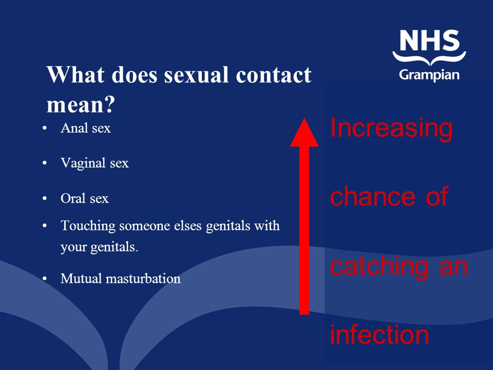 What does sexual contact mean