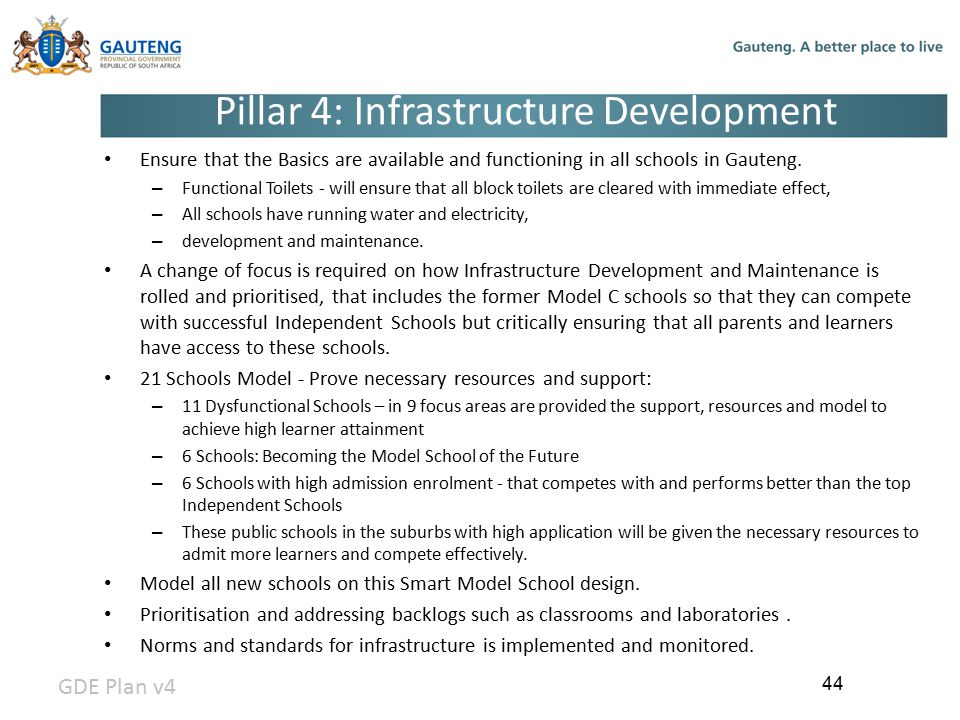Pillar 4: Infrastructure Development