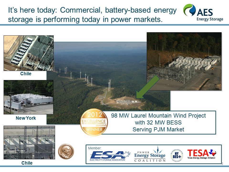 98 MW Laurel Mountain Wind Project