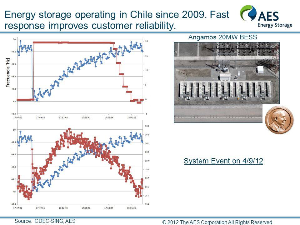 Energy storage operating in Chile since 2009