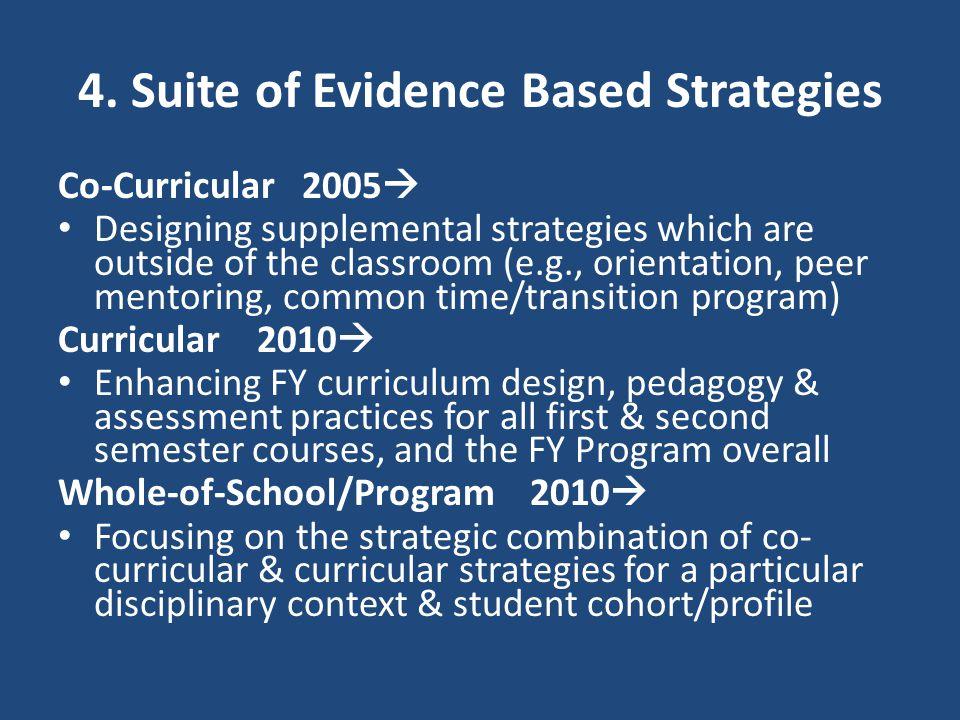 4. Suite of Evidence Based Strategies
