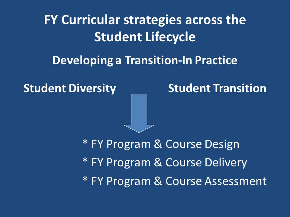 FY Curricular strategies across the Student Lifecycle