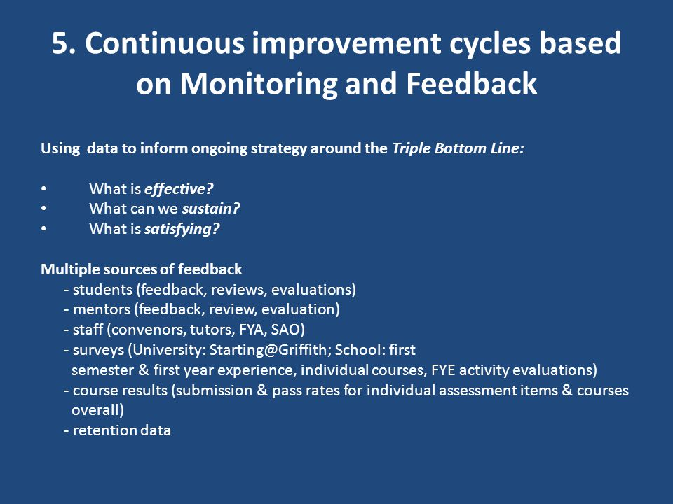 5. Continuous improvement cycles based on Monitoring and Feedback