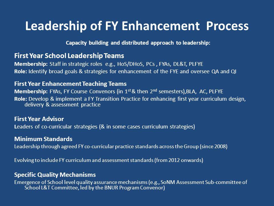 Leadership of FY Enhancement Process