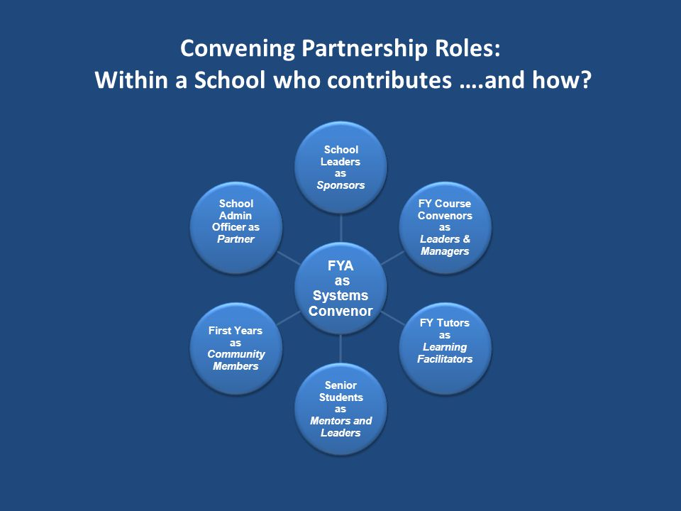 Convening Partnership Roles: Within a School who contributes ….and how