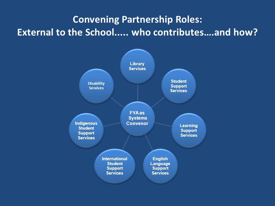Convening Partnership Roles: External to the School. who contributes…