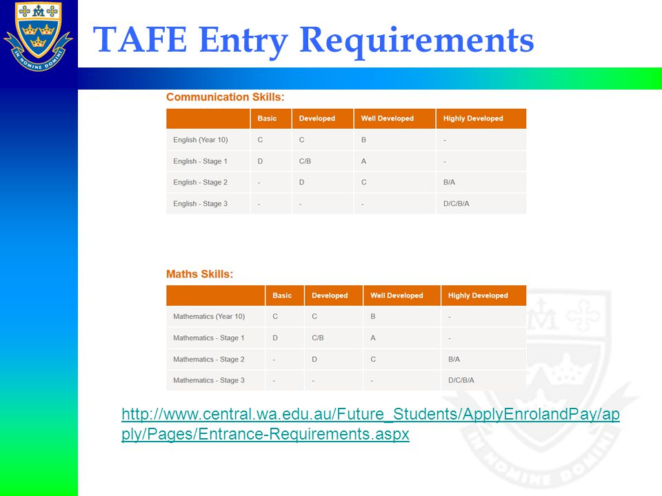 TAFE Entry Requirements