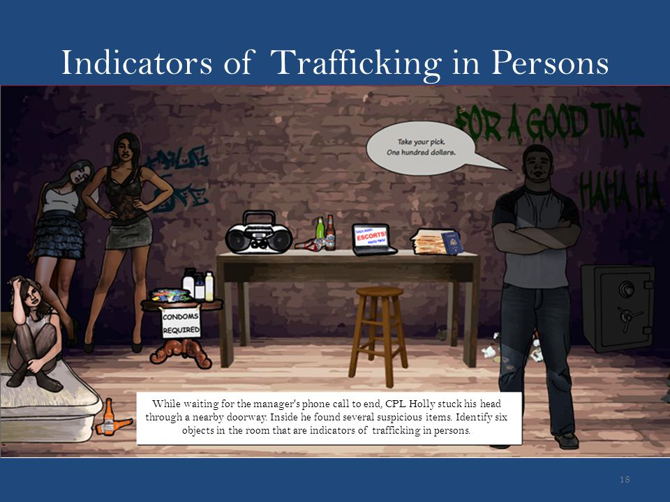 Indicators of Trafficking in Persons