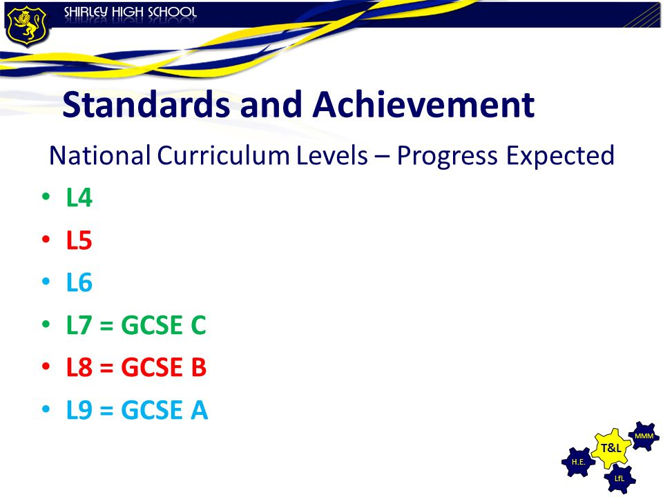 Standards and Achievement
