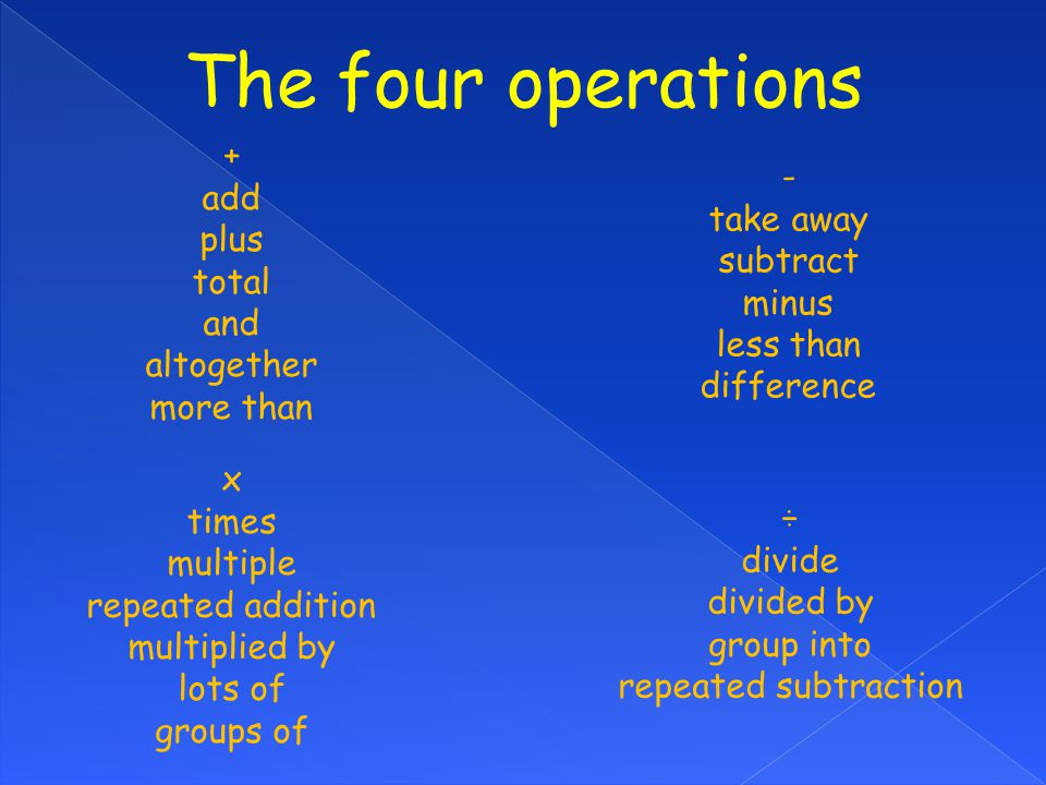 The four operations + add plus total and altogether more than -