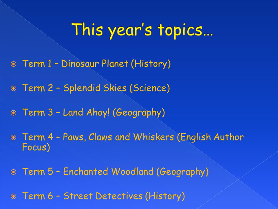 This year's topics… Term 1 – Dinosaur Planet (History)