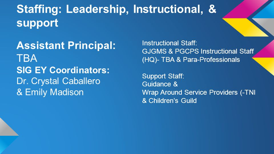 Staffing: Leadership, Instructional, & support