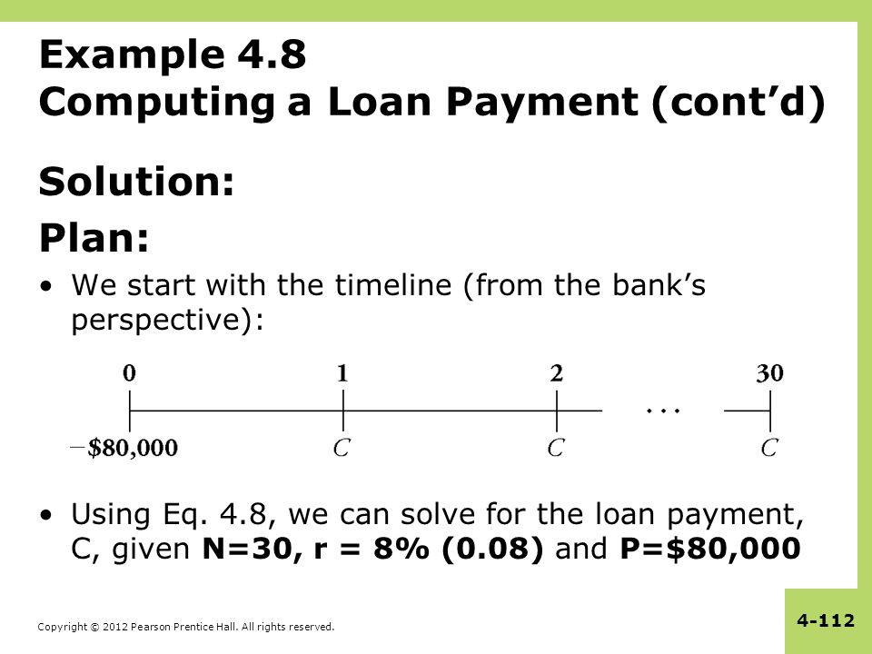 Example 4.8 Computing a Loan Payment (cont'd)