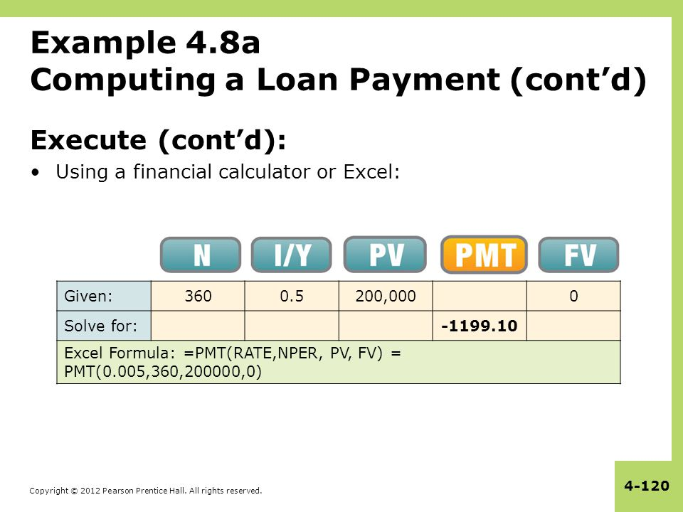 Example 4.8a Computing a Loan Payment (cont'd)