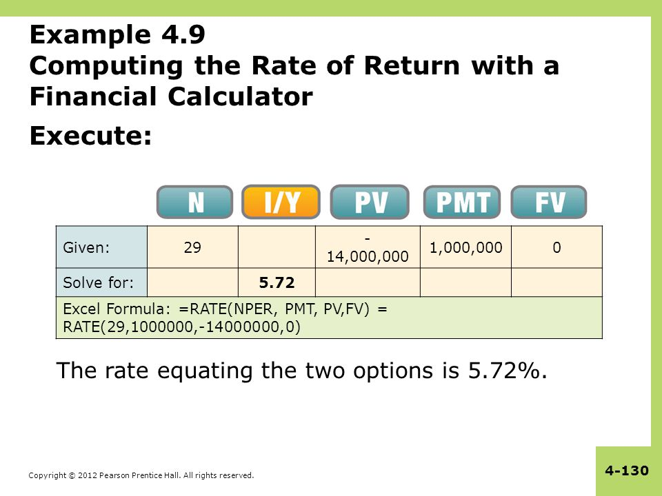 Example 4.9 Computing the Rate of Return with a Financial Calculator