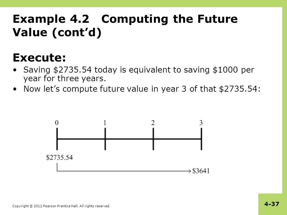Example 4.2 Computing the Future Value (cont'd)