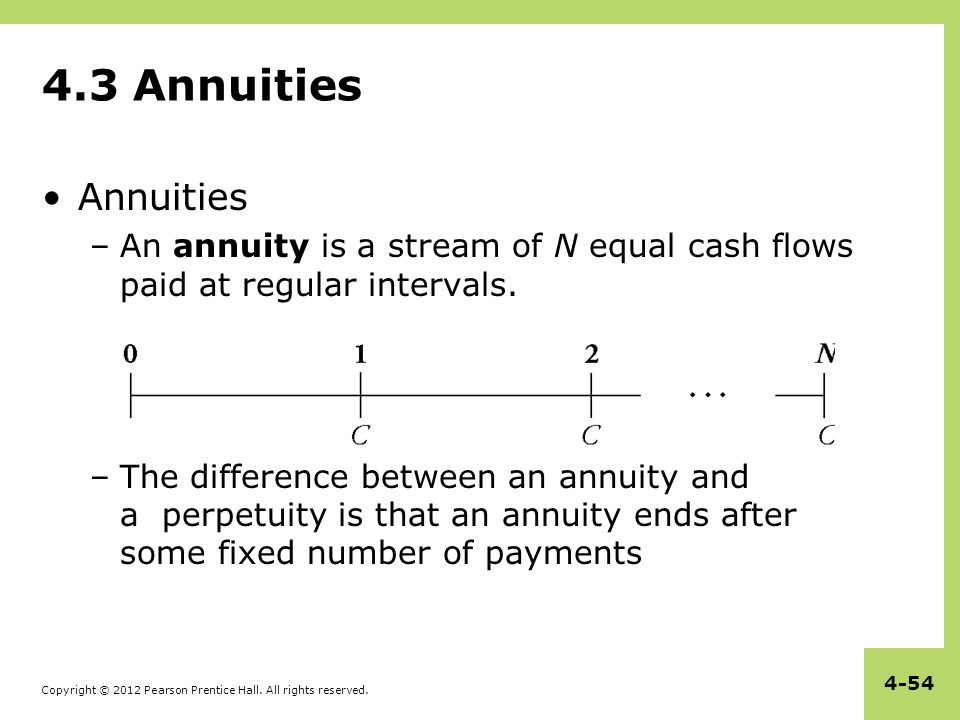 4.3 Annuities Annuities. An annuity is a stream of N equal cash flows paid at regular intervals.