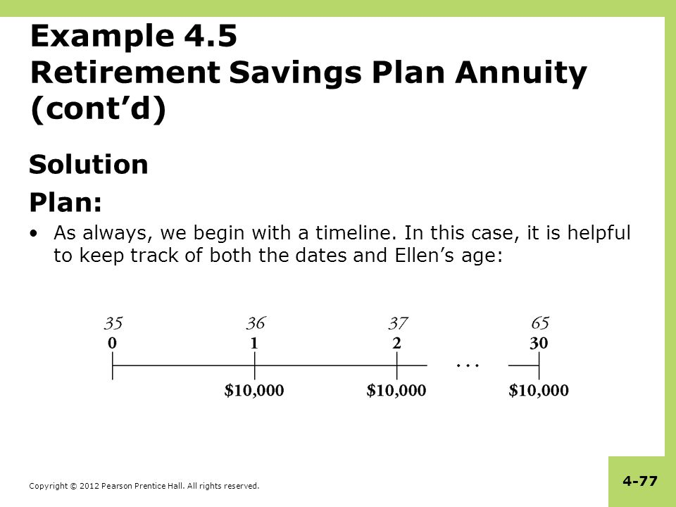Example 4.5 Retirement Savings Plan Annuity (cont'd)