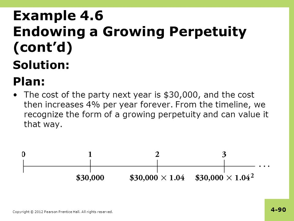 Example 4.6 Endowing a Growing Perpetuity (cont'd)