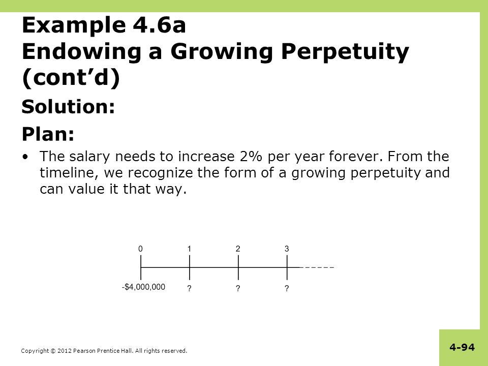 Example 4.6a Endowing a Growing Perpetuity (cont'd)