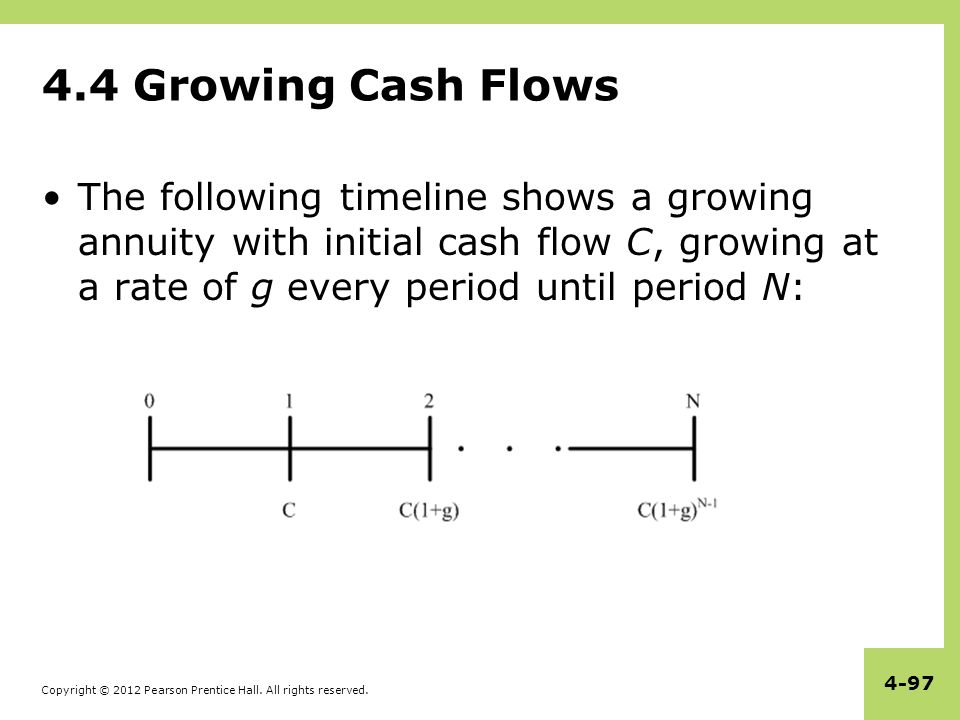 4.4 Growing Cash Flows The following timeline shows a growing annuity with initial cash flow C, growing at a rate of g every period until period N: