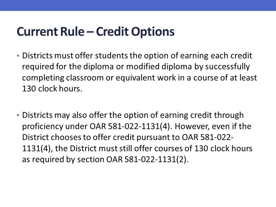 Current Rule – Credit Options