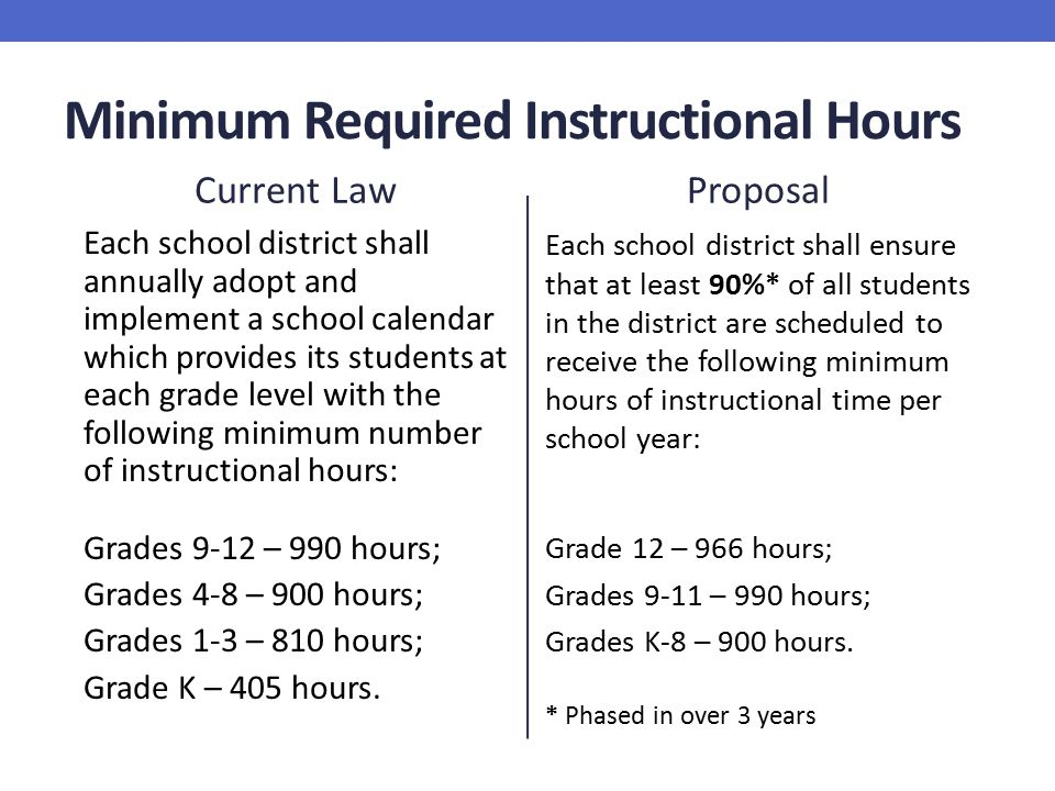 Minimum Required Instructional Hours