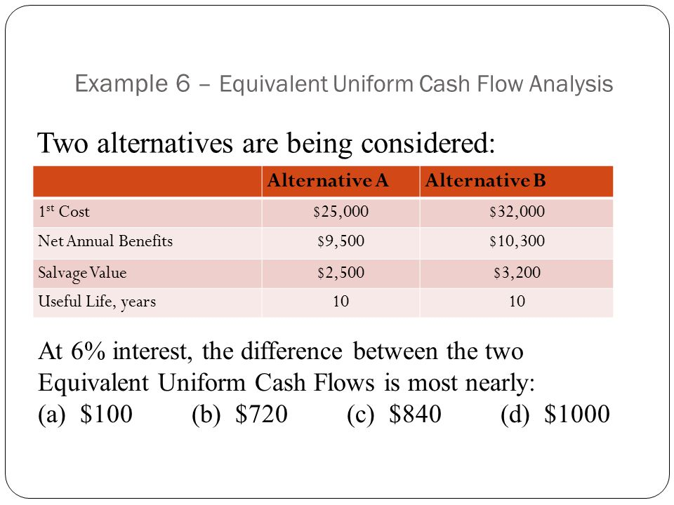 Example 6 – Equivalent Uniform Cash Flow Analysis