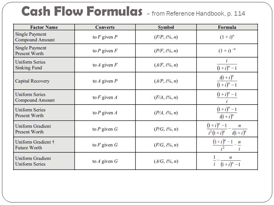 Cash Flow Formulas – from Reference Handbook, p. 114