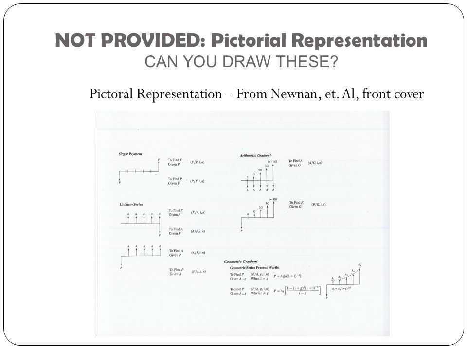 NOT PROVIDED: Pictorial Representation CAN YOU DRAW THESE