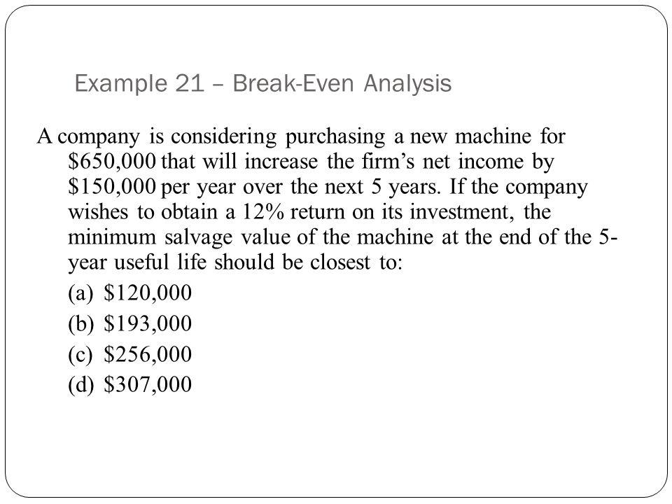 Example 21 – Break-Even Analysis
