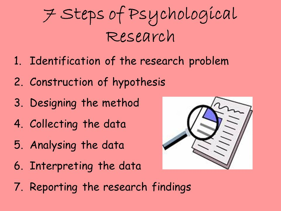 7 Steps of Psychological Research